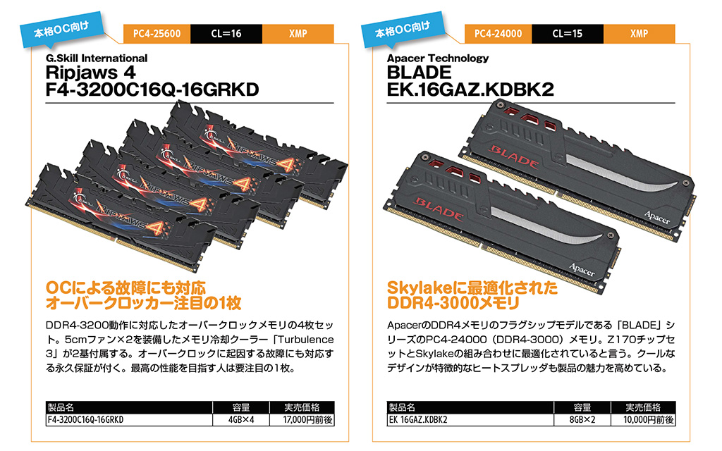G.Skill International Ripjaws 4 F4-3200C16Q-16GRKD / Apacer Technology BLADE EK.16GAZ.KDBK2