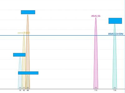 PS4がついに11ac対応に、速度と機能で「PS4とルータ」を考えて