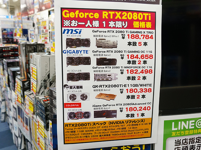 "<a href=""/shop/at/buymore.html"" class=""deliver_inner_content"">パソコン工房 秋葉原BUYMORE店</a>は26日(水)22時から先着販売を実施。GeForce RTX 2080 Tiとセール品を求めて、多い時で20名ほどの行列が出来ていた。"