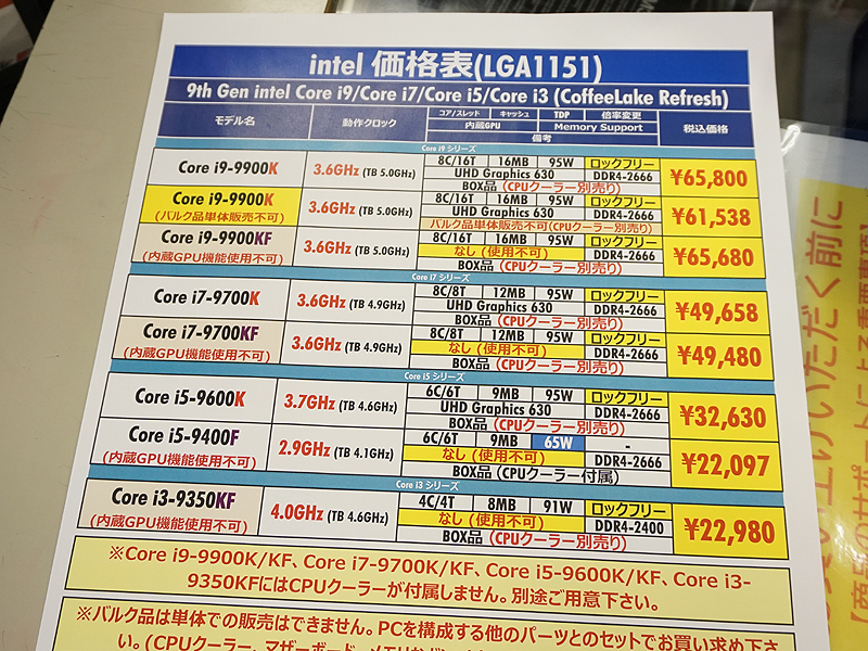 "<a href=""/shop/at/ark.html"" class=""deliver_inner_content"">パソコンショップ アーク</a>の価格。Core i5-9400Fの方が安価"