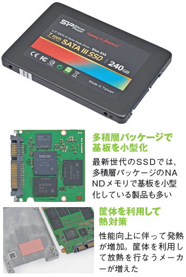 Silicon-Power Slim S60 SP240GBSS3S60S25の基板写真と熱対策
