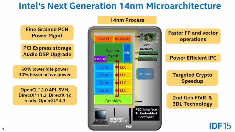 [画像] Intel、AMDの最新CPUラインナップを整理(8/15) - AKIBA PC Hotline!